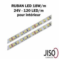 Ruban LED 18W mètre