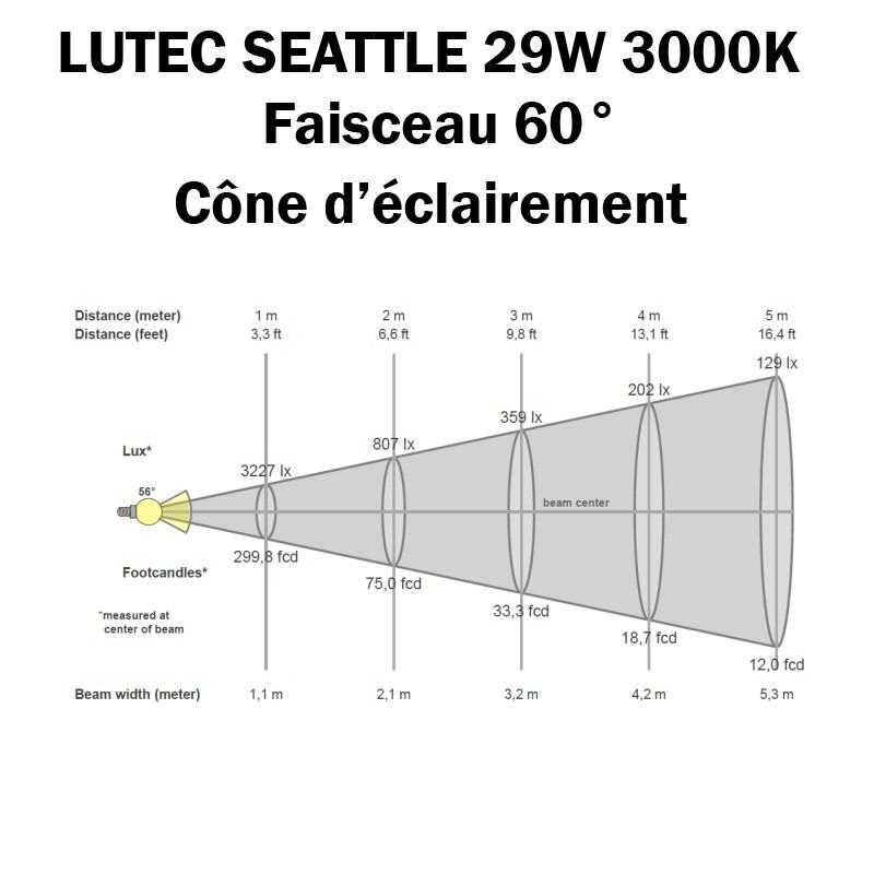LUTEC SEATTLE 29W 3000K 60° - Cone d'éclairement
