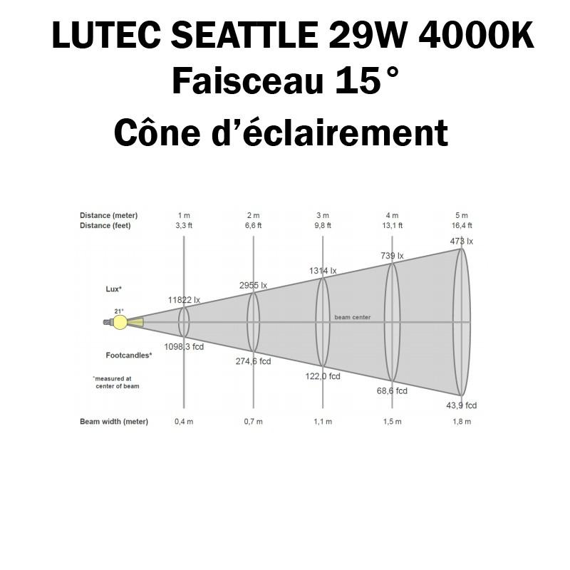 LUTEC SEATTLE 29W 4000K 15° - Cone d'éclairement