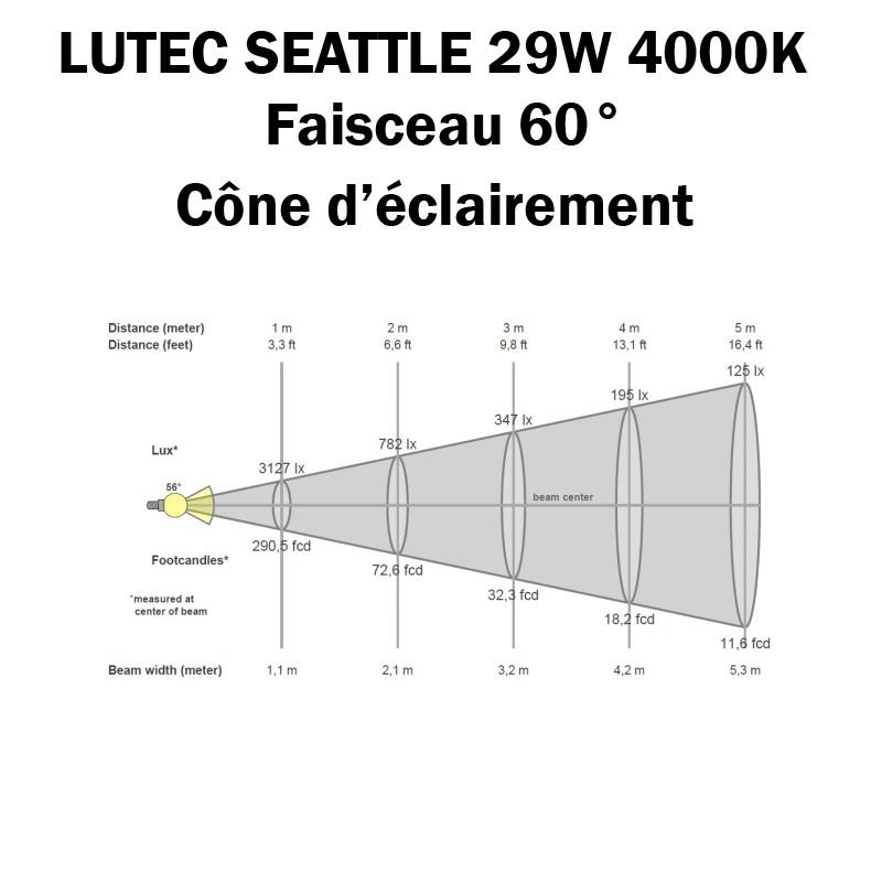 LUTEC SEATTLE 29W 4000K 60° - Cone d'éclairement