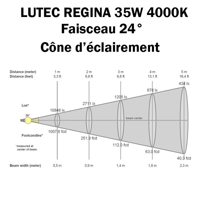 LUTEC REGINA 35W 4000K 24° - Cone d'éclairement