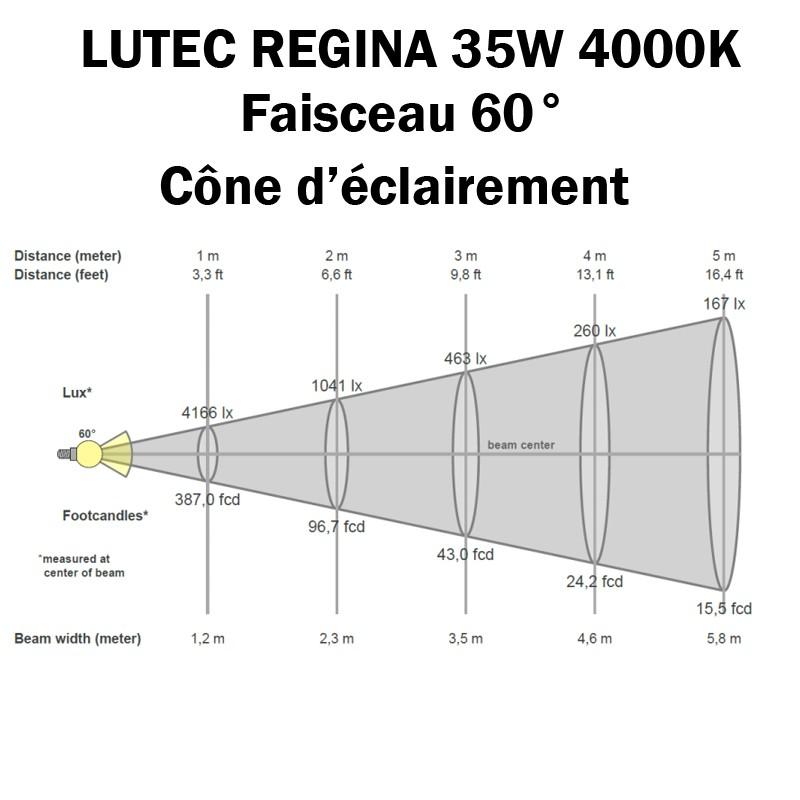 LUTEC REGINA 35W 4000K 60° - Cone d'éclairement