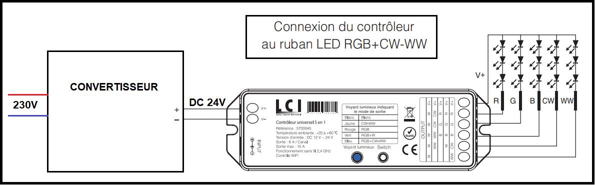 Branchement ruban LED RGB CW ww