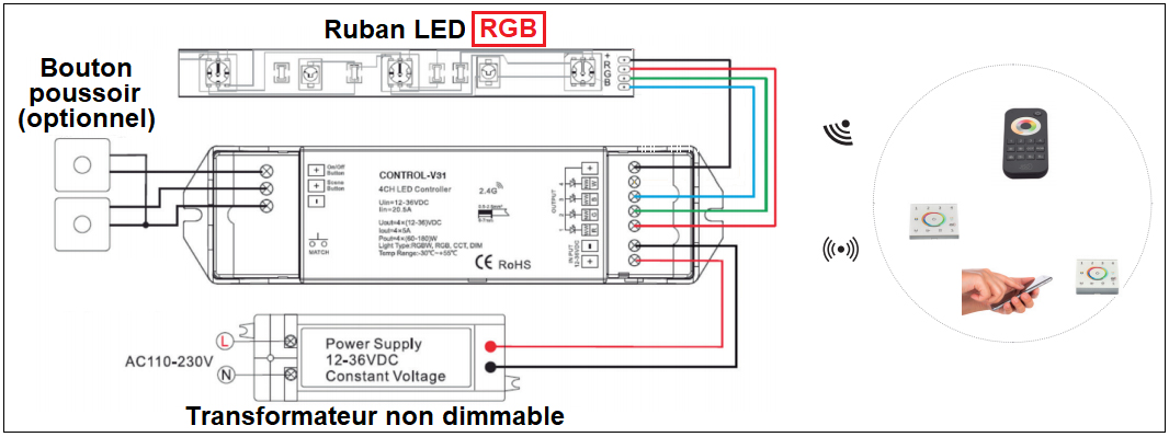 Branchement RGB JISO CONTROL-v31