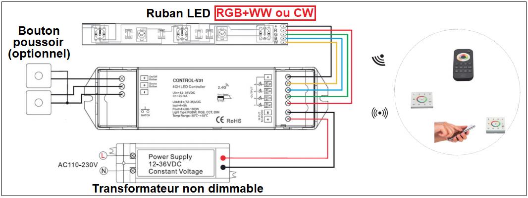 Branchement RGB+WW+CW JISO CONTROL-v32