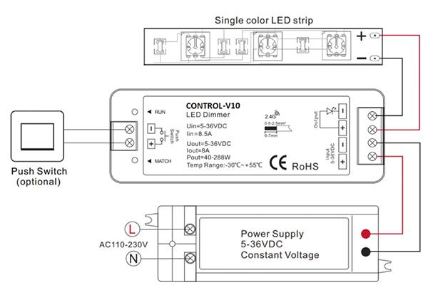 Branchement JISO CONTROL-V10