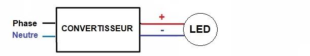 Branchement une LED sur convertisseur
