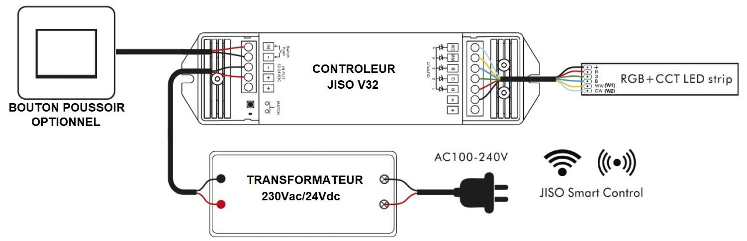 Branchement ruban LED RGB + WW + CW