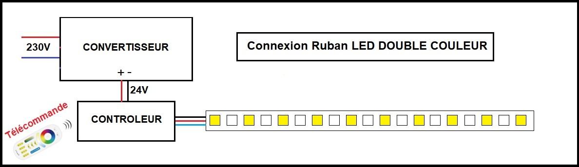 Branchement ruban LED double couleur