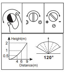 Réglage détecteur TRIO GANGES